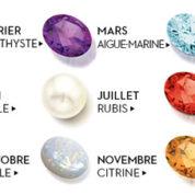 Signification des pierres de chaque mois